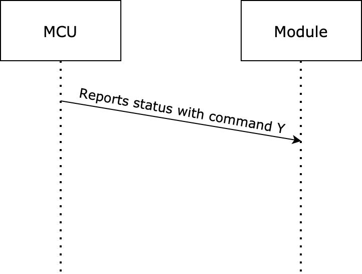 Wi-Fi Serial Protocol (HomeKit)