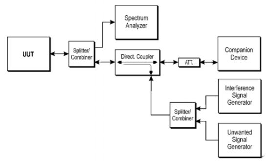 Adaptive module