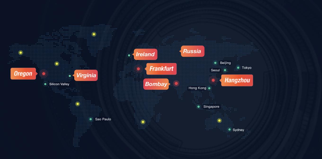 Tuya Smart Cloud Platform Overview