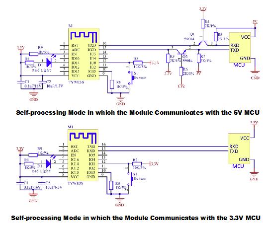 TYWE3S Module