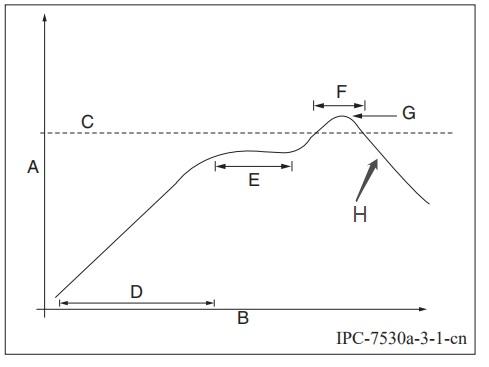 WR3LE 模组规格书