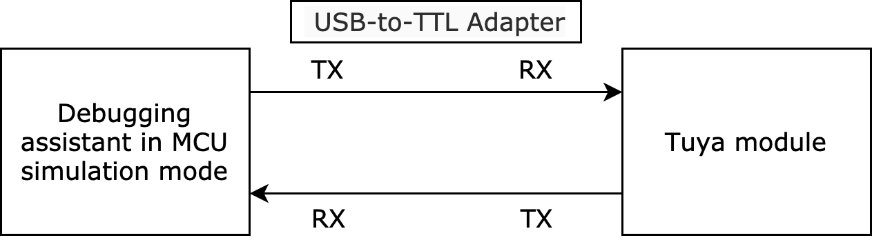 LTE Cat.1 Integration Solution